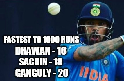 Fastest to score 1000 runs in ICC Tournaments