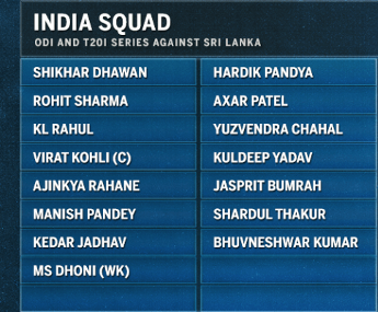 India One day Squad for Sri Lanka 2017