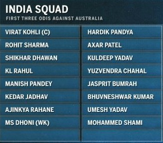 India's Squad for the first three one dayers