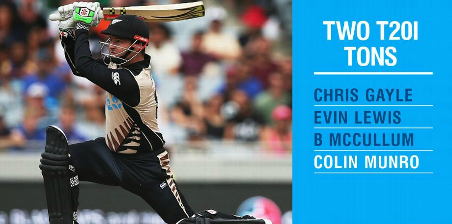 Colin Munro Two T20i Tons