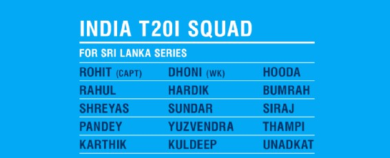 India's T-20 Squad against Sri Lanka