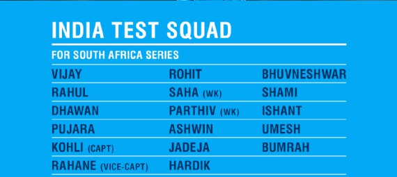 India's squad against South Africa..
