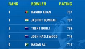 ICC ODI Bowlers