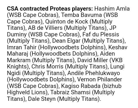 Contracted Proteas List 2018 19
