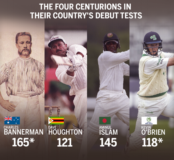 Centuries in Debut test Matches