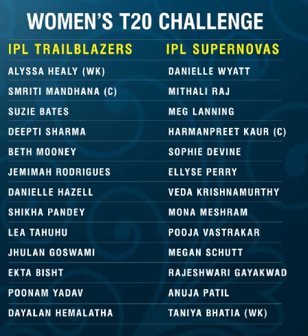Indian Women's t-20 Challenge squad