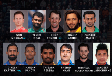 World XI Squad against West Indies