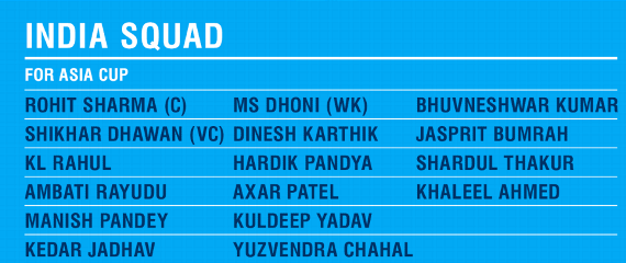 India squad for the Asia Cup-2018