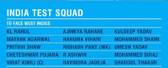 India test squad against West Indies-2018
