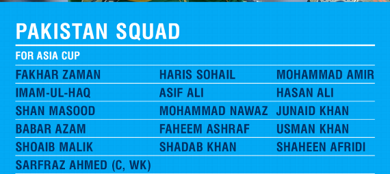Pakistan Squad for the Asia Cup-2018