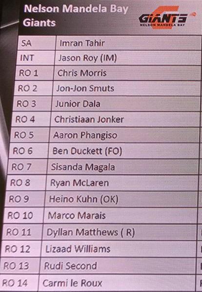 Nelson Mandela Bay Giants Roster MSL 2018