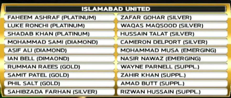 Islamabad United 2019 PSL Squad