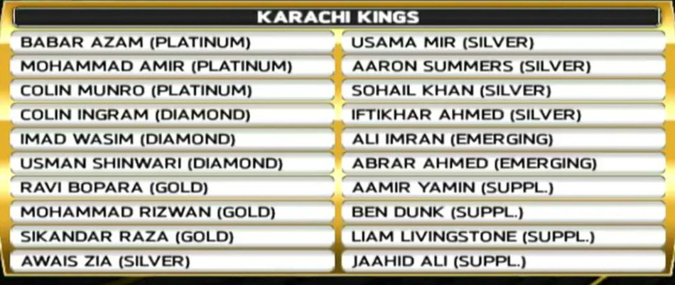 Karachi Kings 2019 Squad