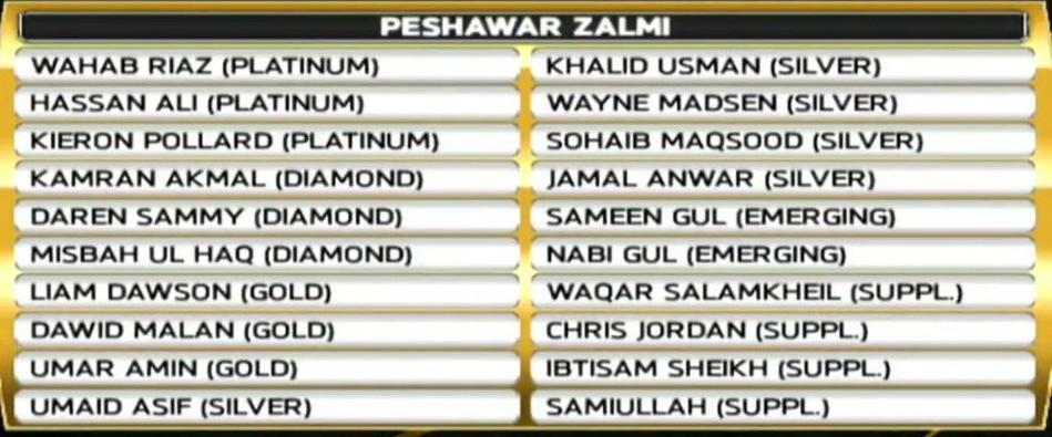 Peshawar Zalmi 2019 PSL Squad