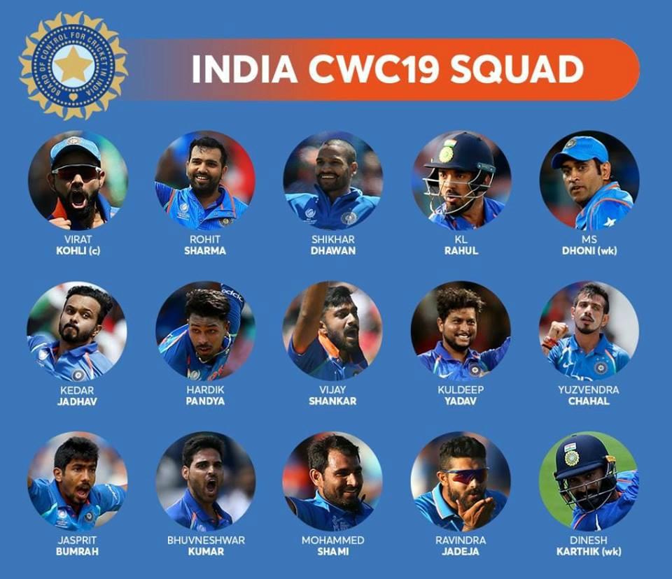 India CWC 2019 Squad