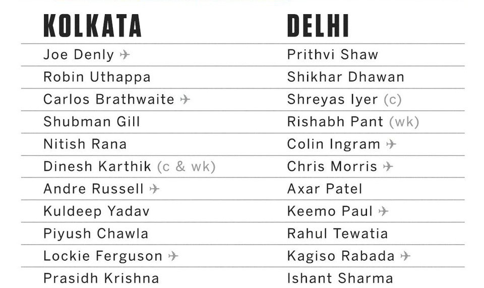 Kolkata Knight Riders vs Delhi Capitals Starting Line up-2019