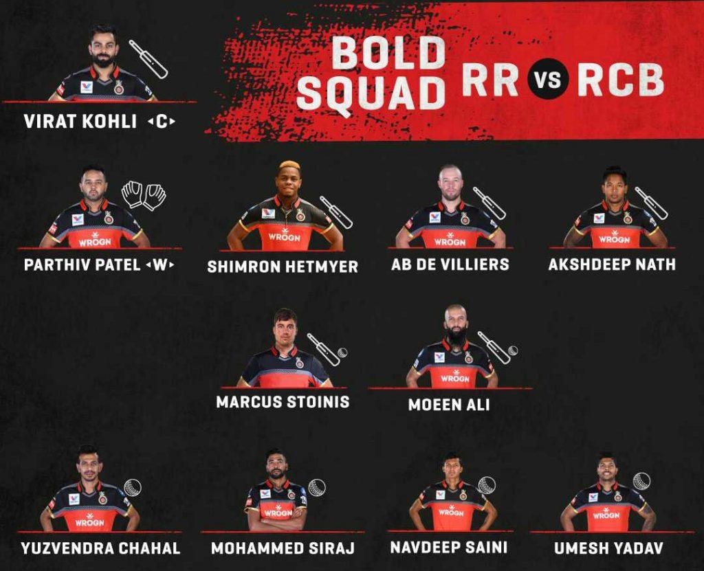 RCB Squad vs Rajasthan Royals 2019