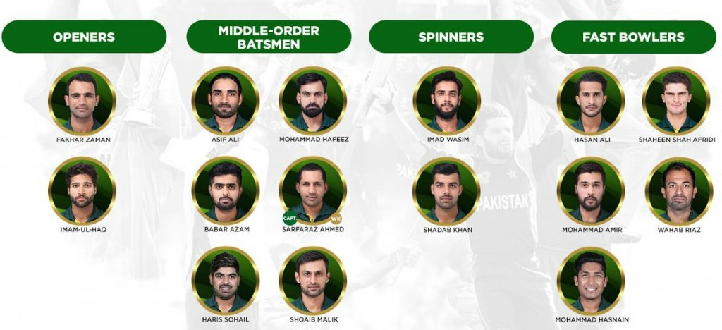 Pakistan Final World Cup Squad 2019