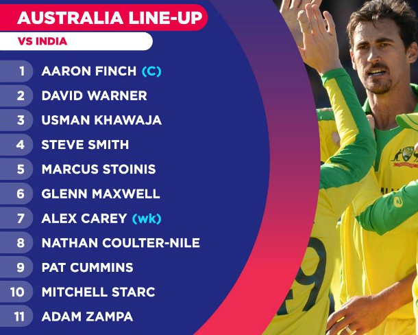 Australia's starting line up vs India-2019