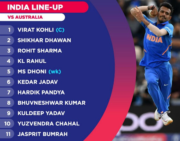 India's line up against Australia-2019