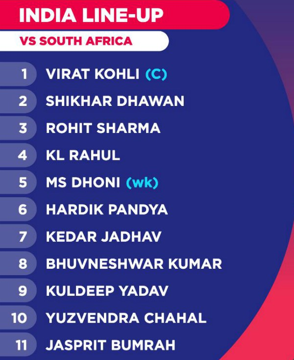 India's line up against South Africa-2019