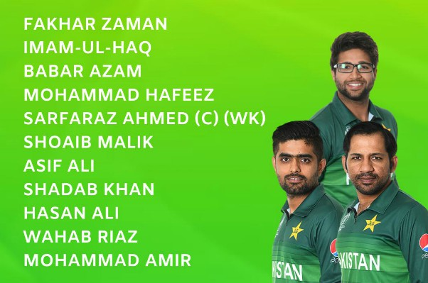 Pakistan Starting Line up vs England-2019