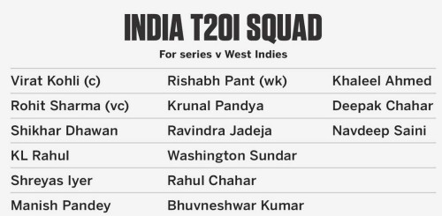 India T20 Squad for WI Tour 2019