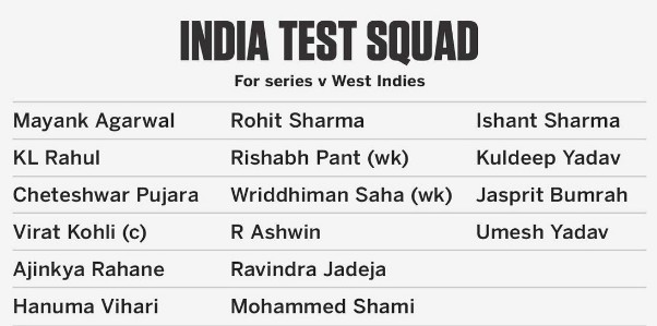 India Test Squad for WI Tour 2019