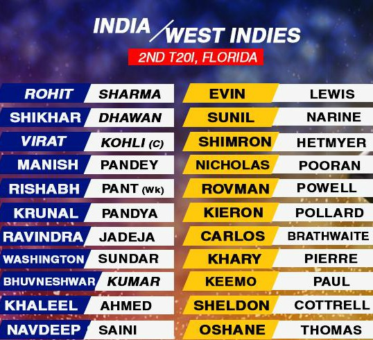 India vs WI Second T20 Lineup