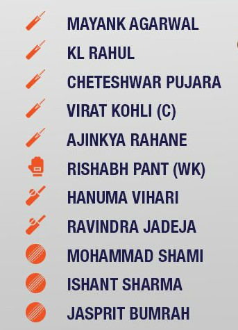 India's line up against West Indies 2019