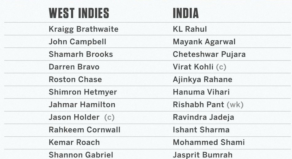 West Indies Line up vs India in second Test-2019