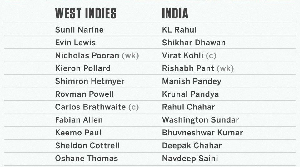 West Indies vs India line up in the Third T-20