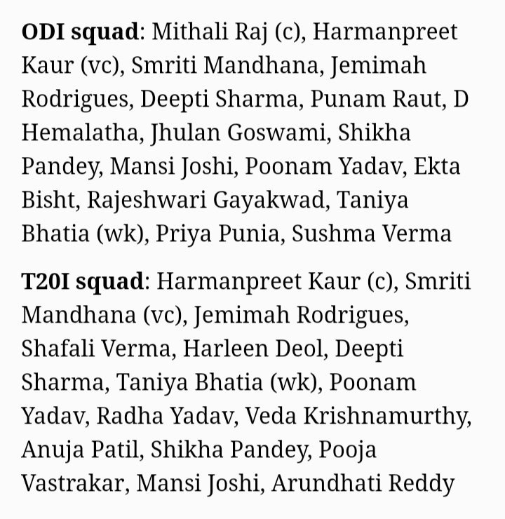 India Womens Squad for West Indies Tour 2019