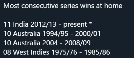 Most consecutive series wins at home