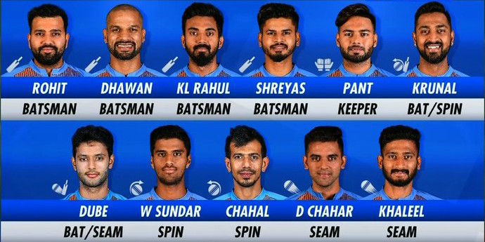 India's playing XI vs Bangladesh-2019