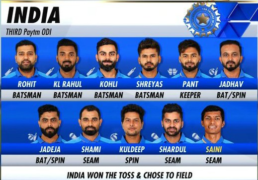 India Lineup vs WI Third ODI