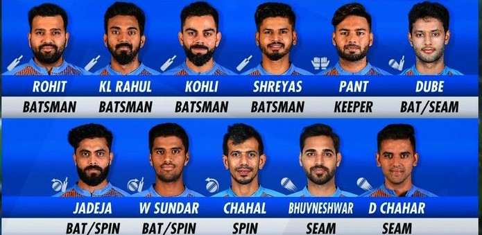 India's line up against West Indies-2019