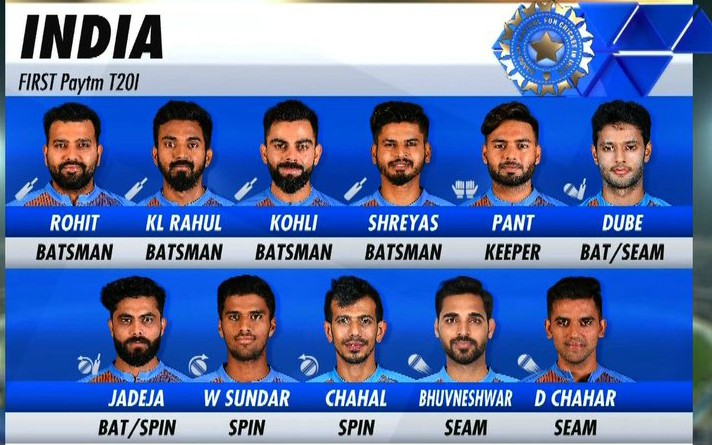 India's playing xi vs West Indies-2019
