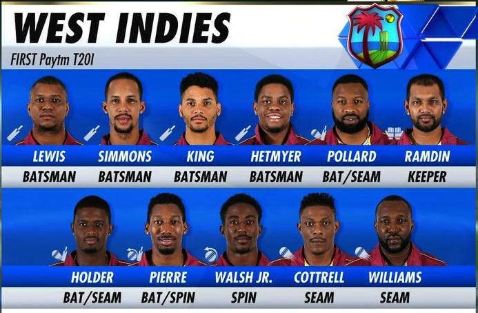 West Indies line up vs India-2019