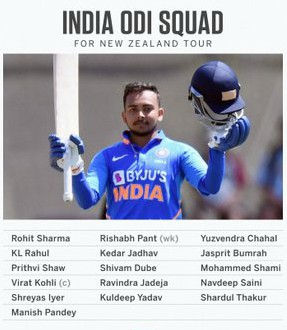 India's One Day Squad against New Zealand-2020..