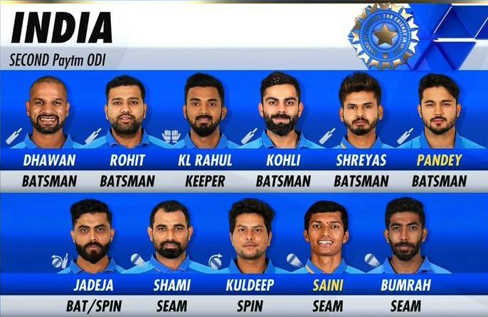 India's line up vs Australia-2020