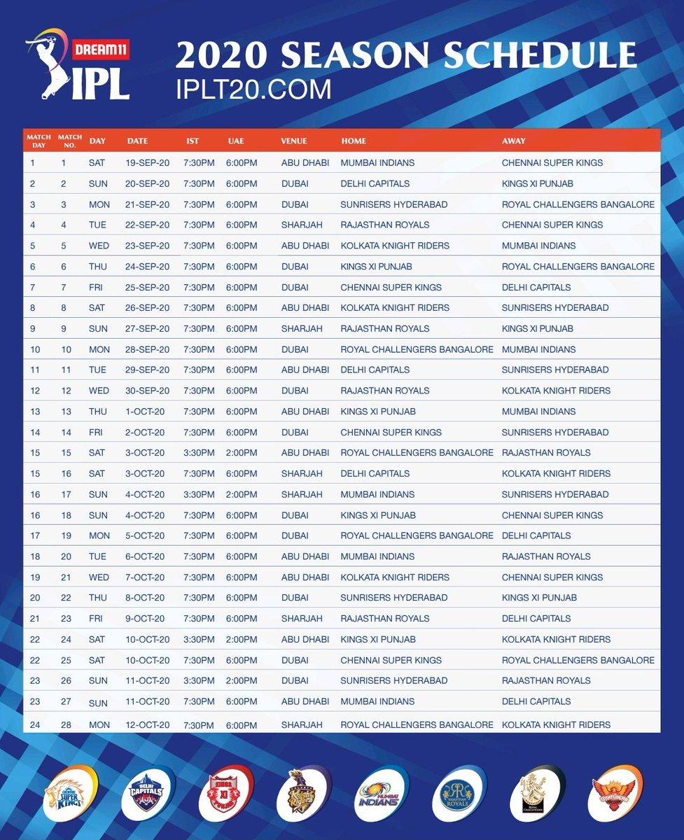 List of IPL Schedule 2020