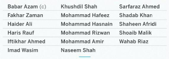 Pakistan T-20 Squad vs England