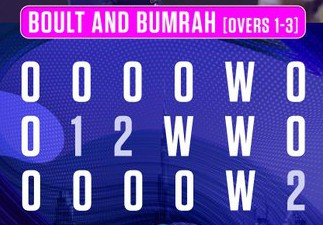Boult and Bumrah vs Csk