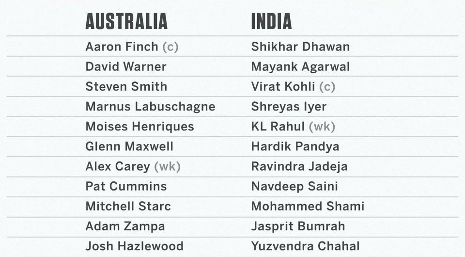 Australia vs India Second ODI Line Ups 2020