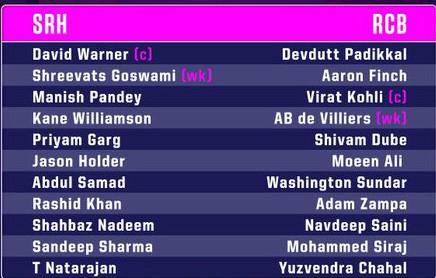 SRH vs RCB line up on 6 November Eliminator