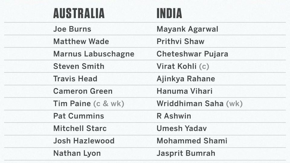 Australia vs India First Test line ups at Adelaide 2020