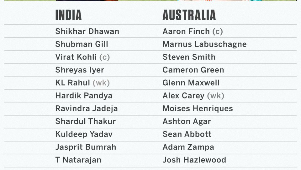 India vs Australia Third ODI Line Ups Canberra 2020