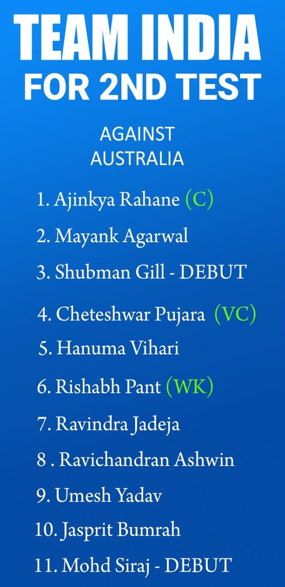 Team India's line up vs Australia at Melbourne
