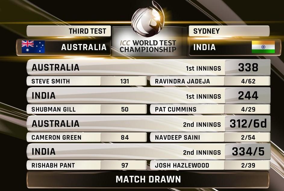 Australia vs India Sydney Day 5